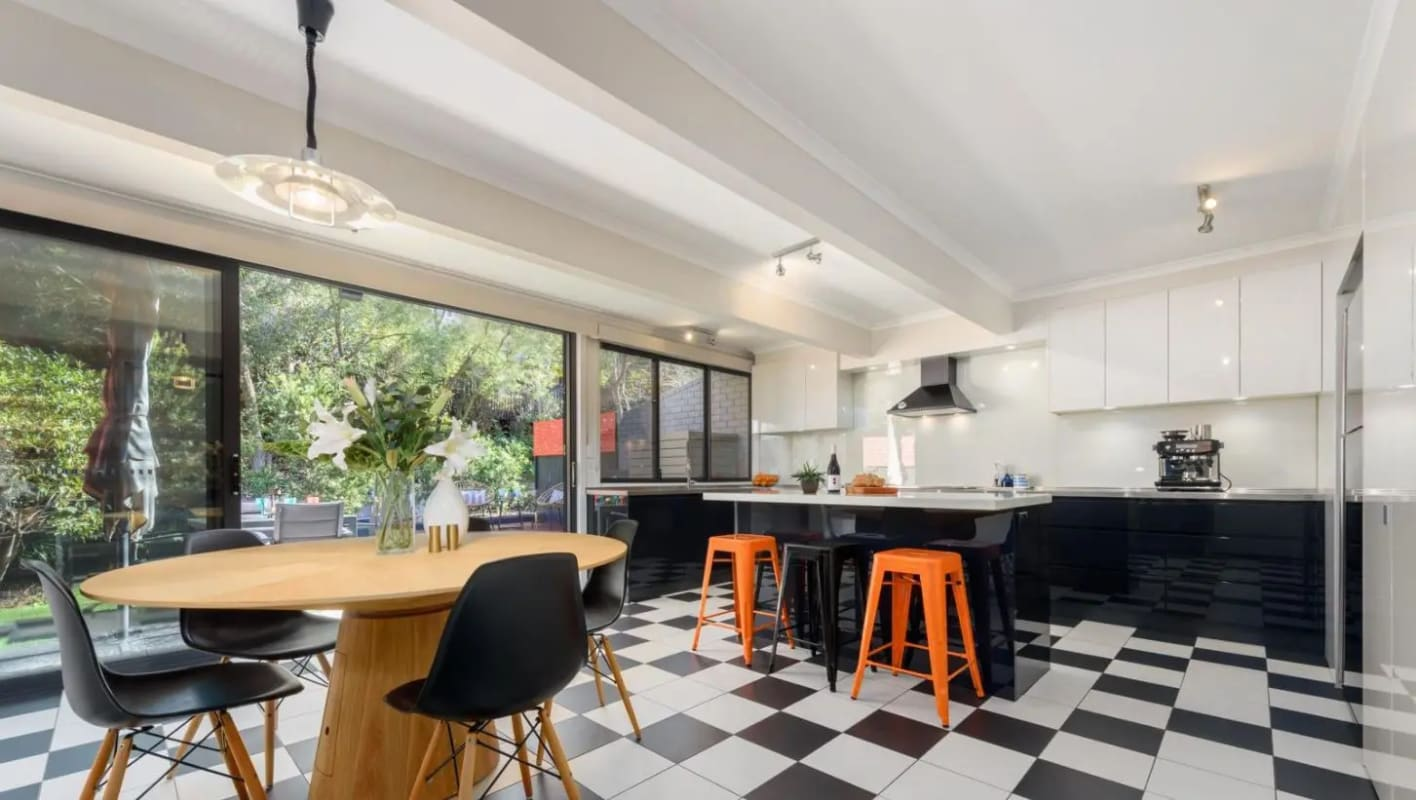 $350, Share-house, 3 bathrooms, Barnet Close, Phillip ACT 2606