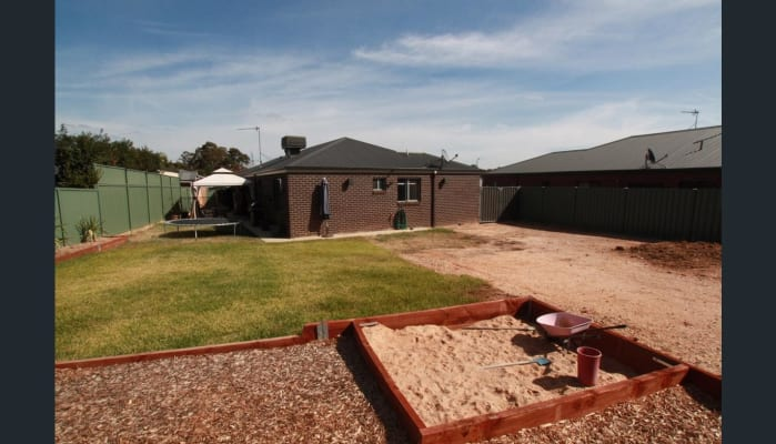 $145, Share-house, 3 bathrooms, Kensington Grove, North Bendigo VIC 3550