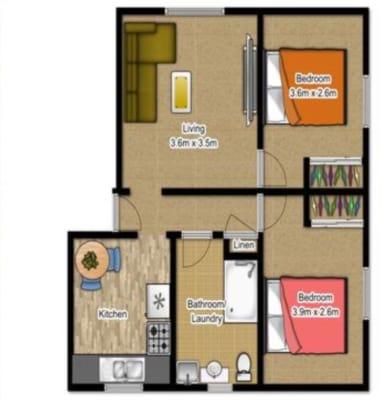 $185, Flatshare, 2 bathrooms, Pioneer Road, East Corrimal NSW 2518