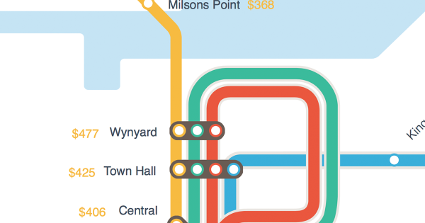 Sydney Rent Map: What it costs to rent near a Sydney train station ...